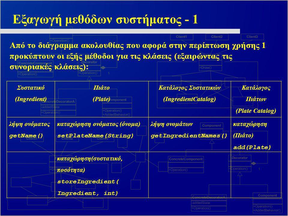 Εξαγωγή μεθόδων συστήματος - 1