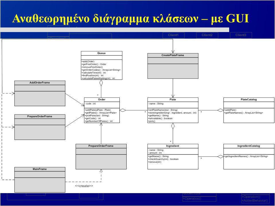 Αναθεωρημένο διάγραμμα κλάσεων – με GUI