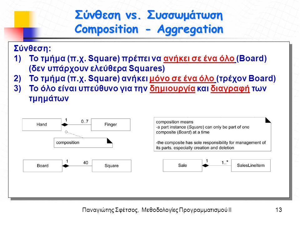 Σύνθεση vs. Συσσωμάτωση Composition - Aggregation