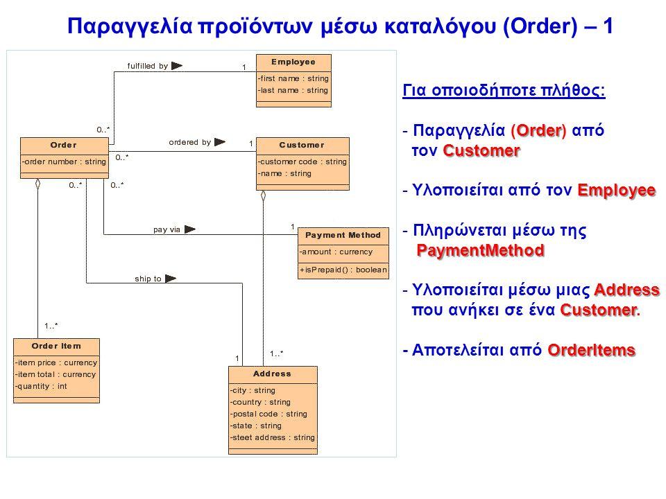 Παραγγελία προϊόντων μέσω καταλόγου (Order) – 1