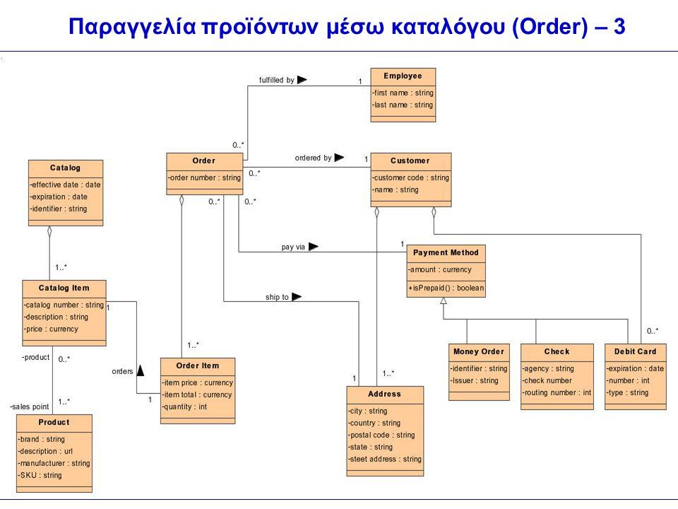 Παραγγελία προϊόντων μέσω καταλόγου (Order) – 3