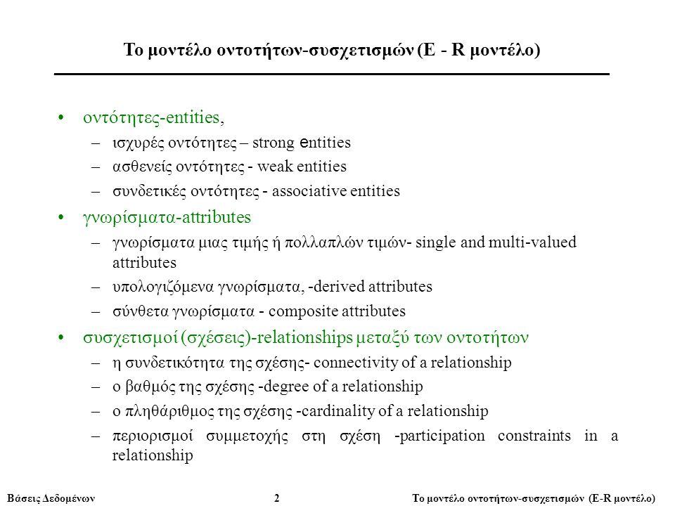 γνωρίσματα-attributes