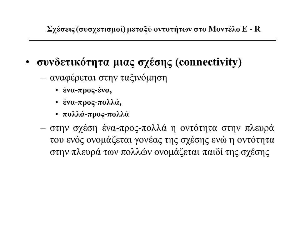 συνδετικότητα μιας σχέσης (connectivity)