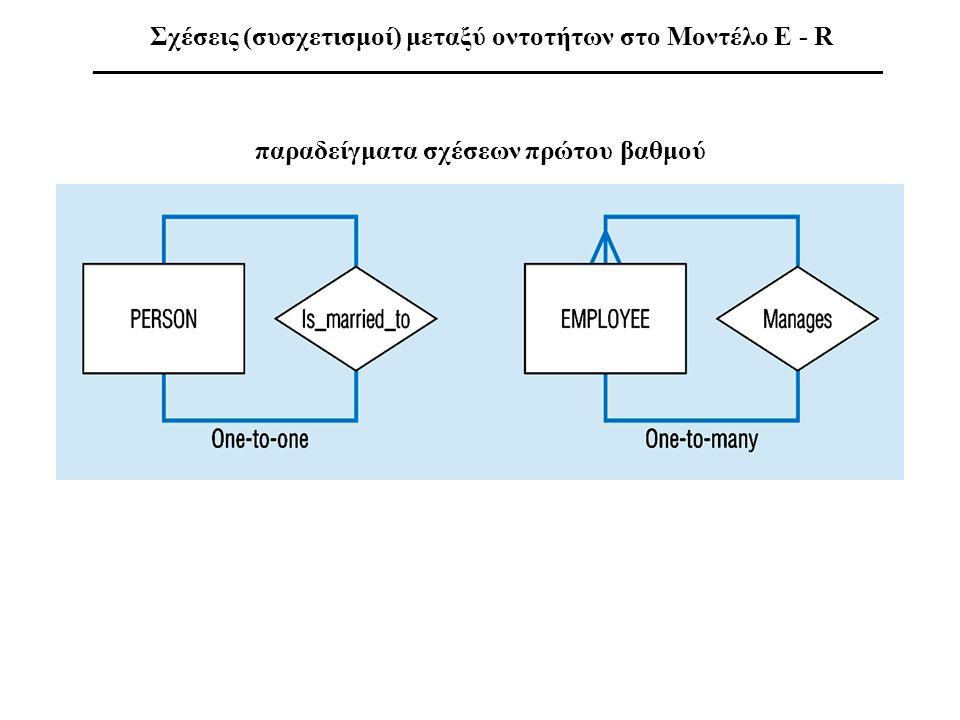παραδείγματα σχέσεων πρώτου βαθμού