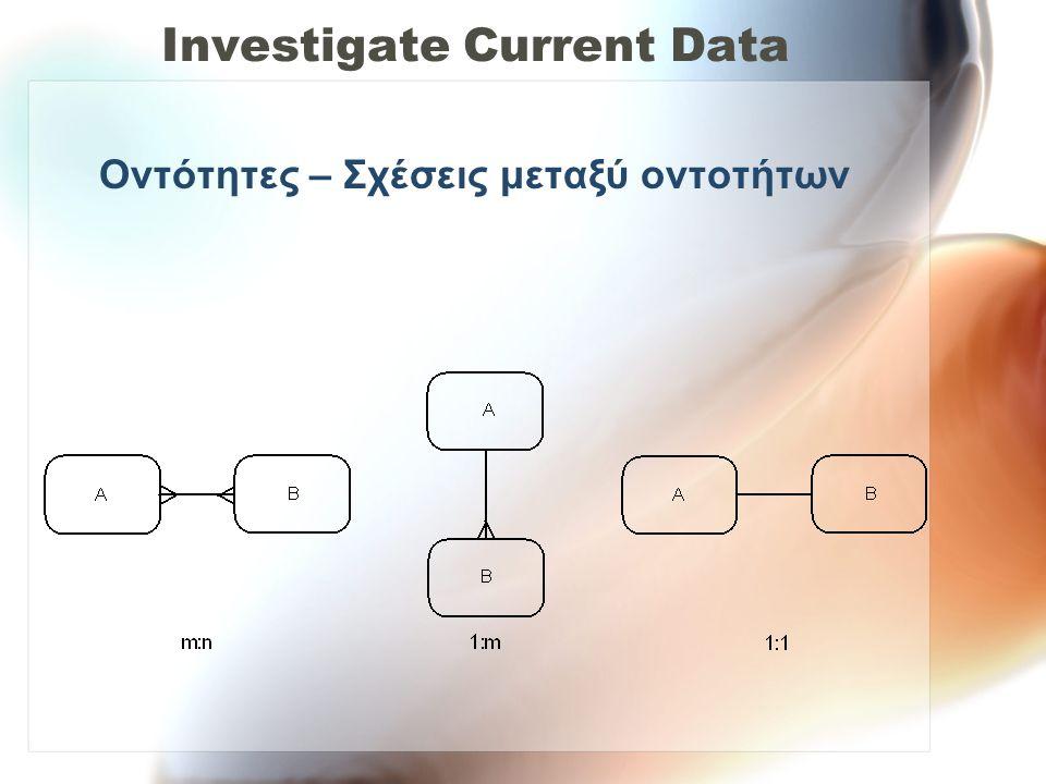 Investigate Current Data