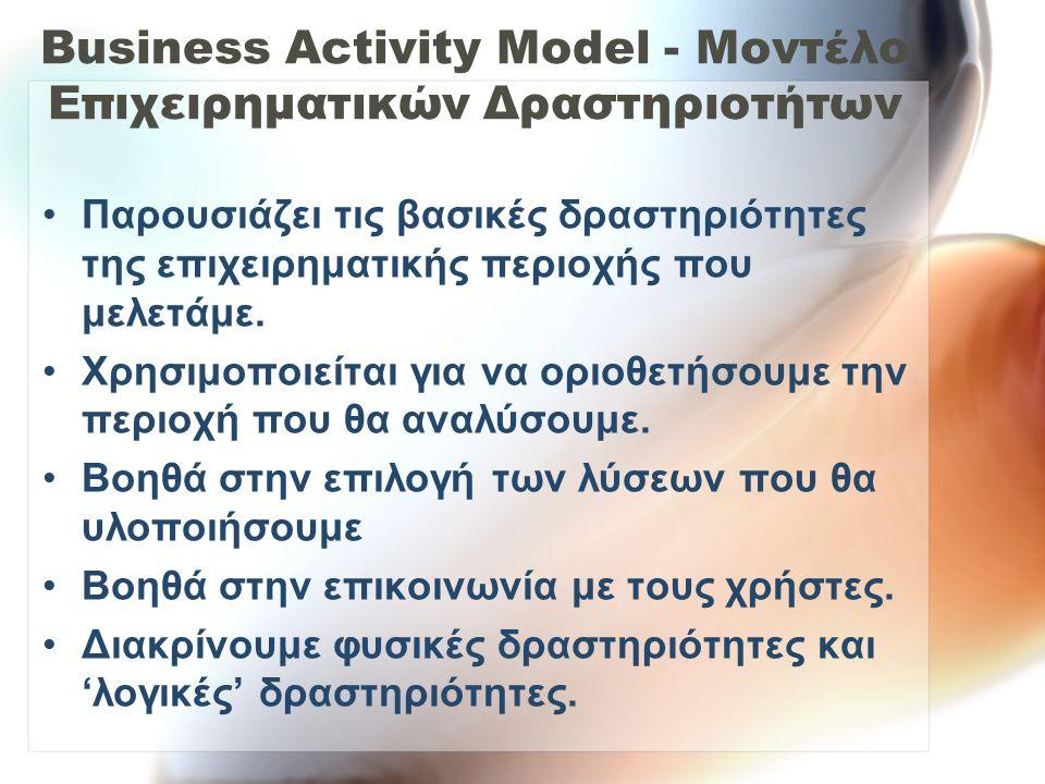 Business Activity Model - Μοντέλο Επιχειρηματικών Δραστηριοτήτων
