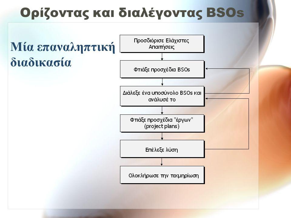 Ορίζοντας και διαλέγοντας BSOs