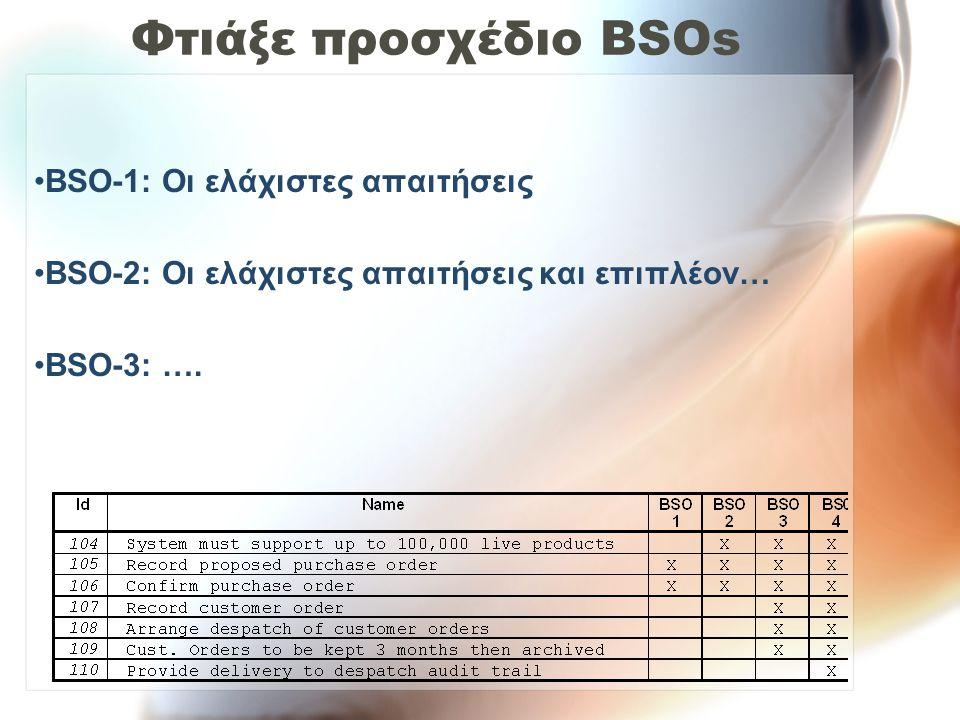 Φτιάξε προσχέδιο BSOs BSO-1: Οι ελάχιστες απαιτήσεις