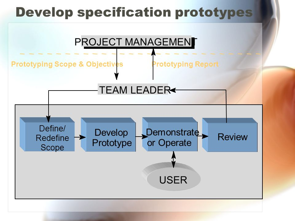 Develop specification prototypes