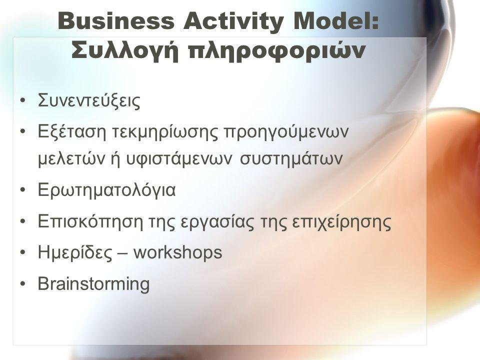 Business Activity Model: Συλλογή πληροφοριών
