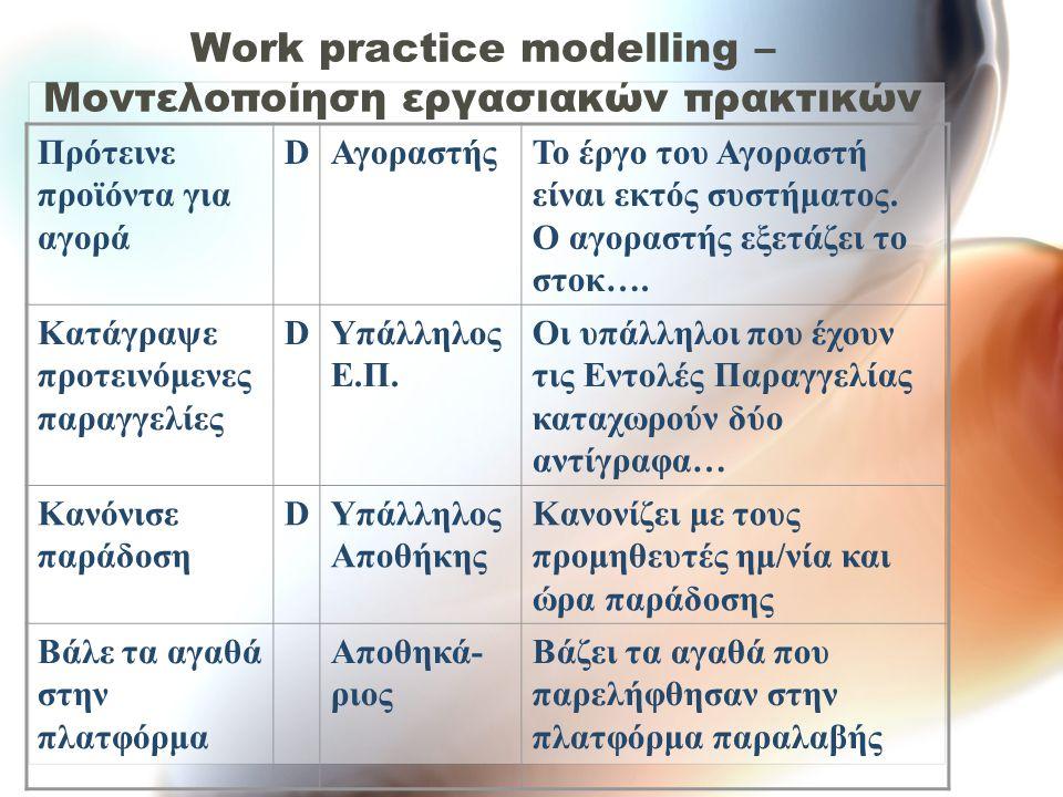 Work practice modelling –Μοντελοποίηση εργασιακών πρακτικών