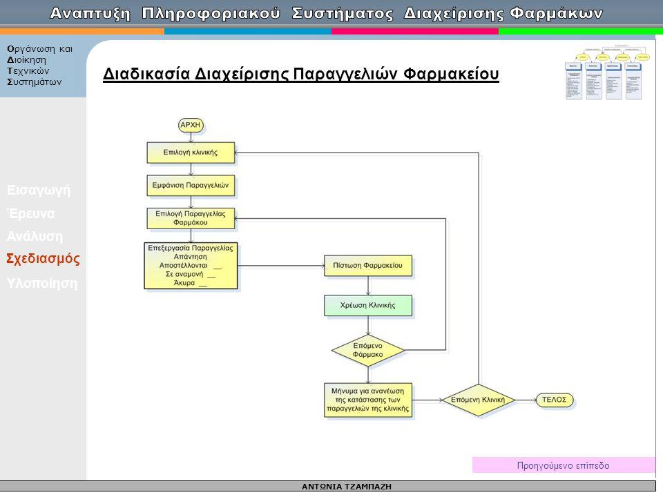 Διαδικασία Διαχείρισης Παραγγελιών Φαρμακείου