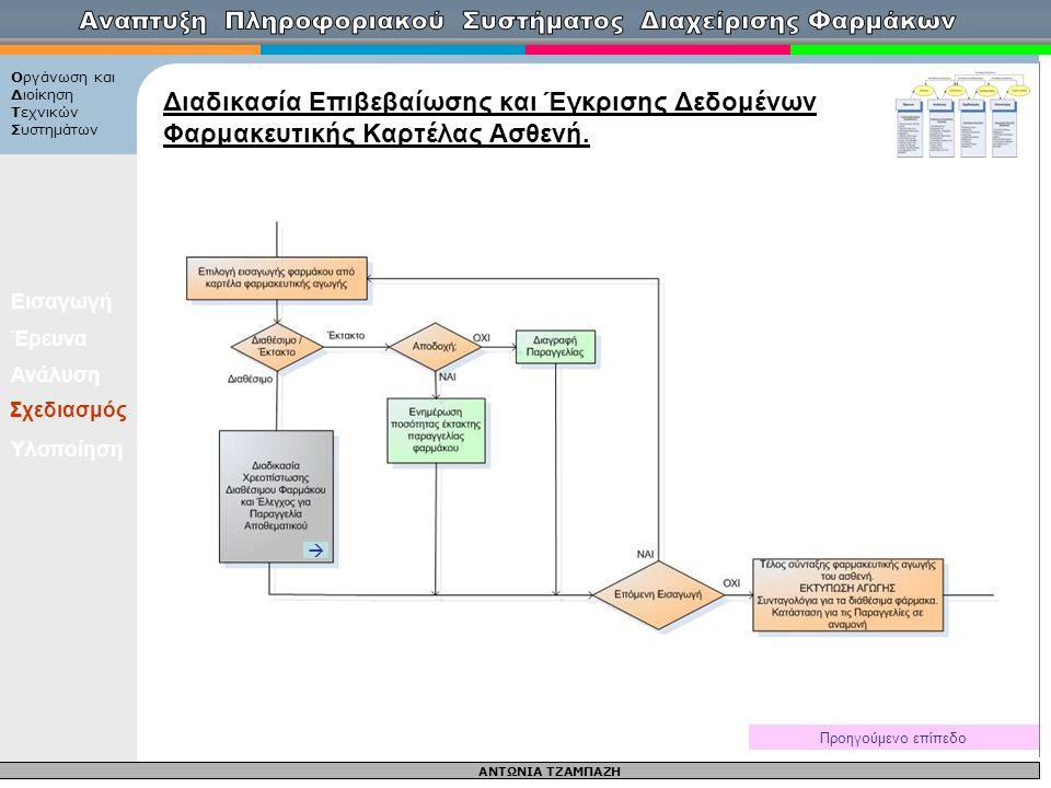 Διαδικασία Επιβεβαίωσης και Έγκρισης Δεδομένων Φαρμακευτικής Καρτέλας Ασθενή.
