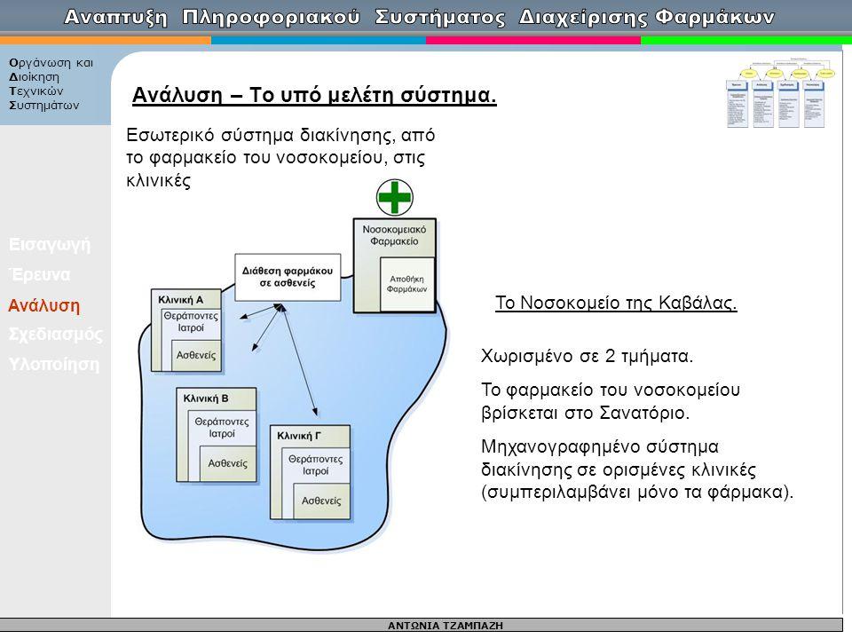 Ανάλυση – Το υπό μελέτη σύστημα.