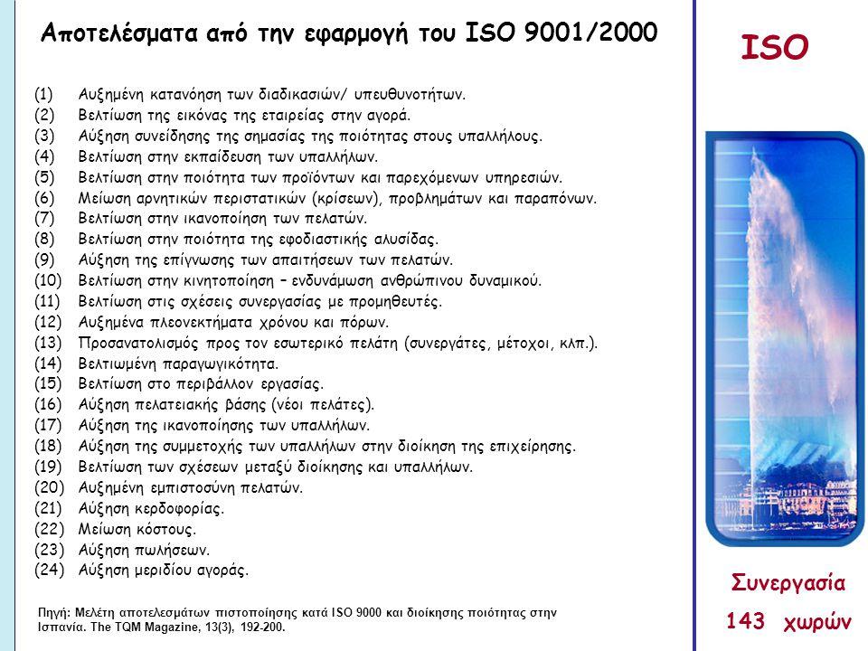 ISO Αποτελέσματα από την εφαρμογή του ISO 9001/2000 Συνεργασία