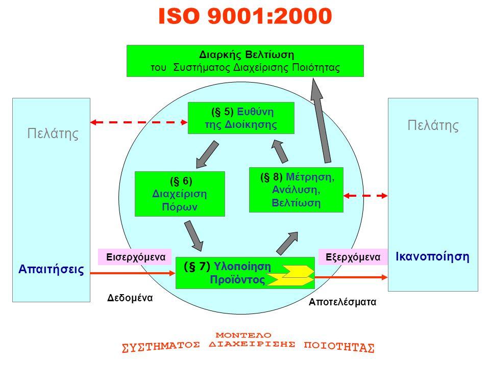 (§ 5) Ευθύνη της Διοίκησης (§ 8) Μέτρηση, Ανάλυση, Βελτίωση