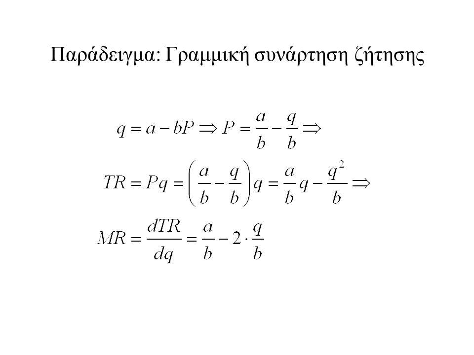 Παράδειγμα: Γραμμική συνάρτηση ζήτησης