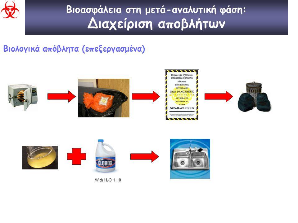 Βιοασφάλεια στη μετά-αναλυτική φάση: Διαχείριση αποβλήτων