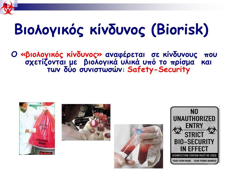 Βιολογικός κίνδυνος (Biorisk)