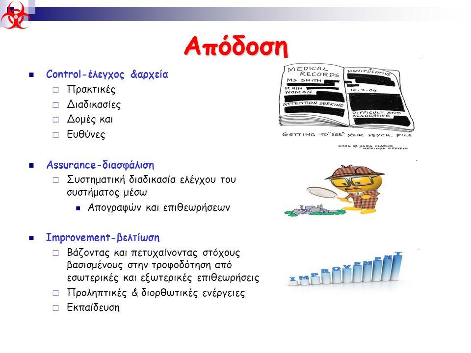 Απόδοση Control-έλεγχος &αρχεία Πρακτικές Διαδικασίες Δομές και
