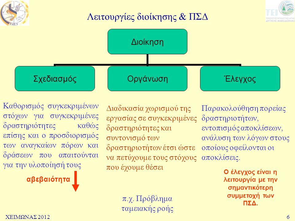 Λειτουργίες διοίκησης & ΠΣΔ