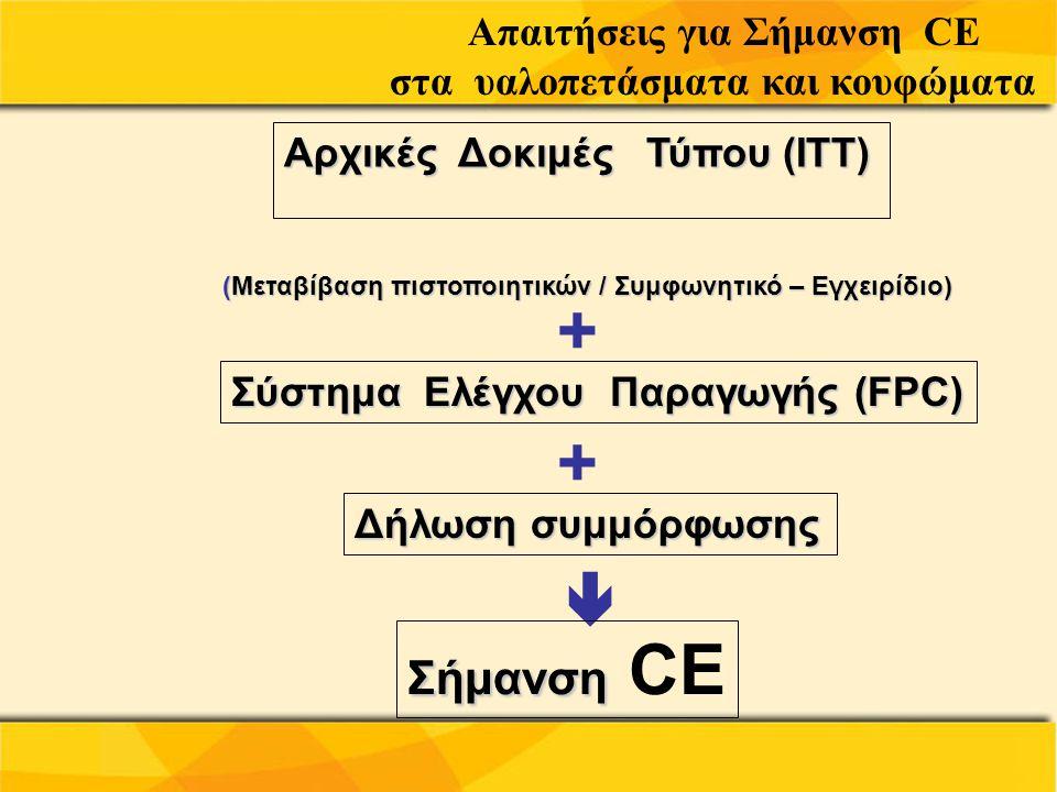 + +  Σήμανση CE στα υαλοπετάσματα και κουφώματα