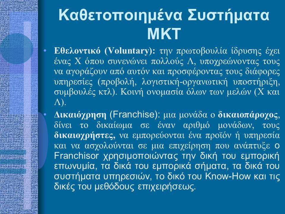 Καθετοποιημένα Συστήματα ΜΚΤ