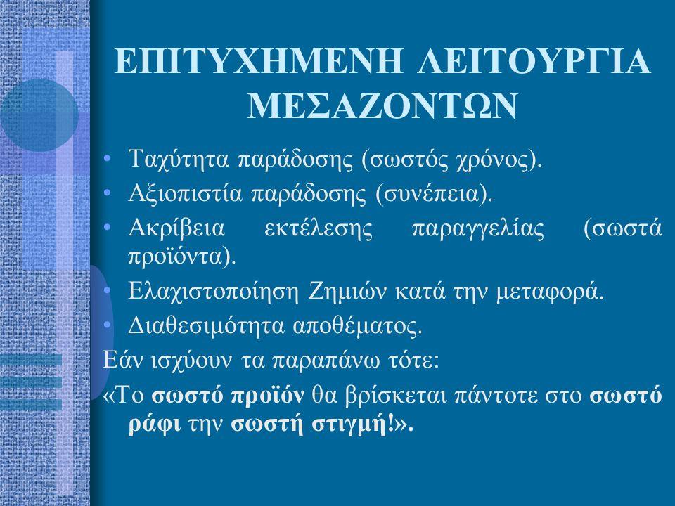 ΕΠΙΤΥΧΗΜΕΝΗ ΛΕΙΤΟΥΡΓΙΑ ΜΕΣΑΖΟΝΤΩΝ