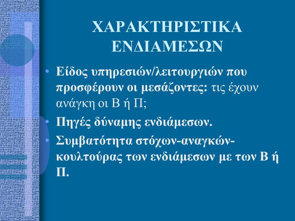 ΧΑΡΑΚΤΗΡΙΣΤΙΚΑ ΕΝΔΙΑΜΕΣΩΝ
