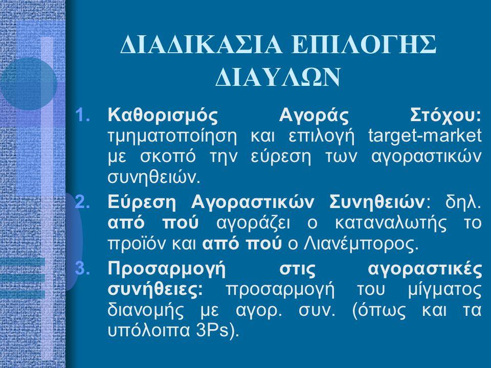 ΔΙΑΔΙΚΑΣΙΑ ΕΠΙΛΟΓΗΣ ΔΙΑΥΛΩΝ