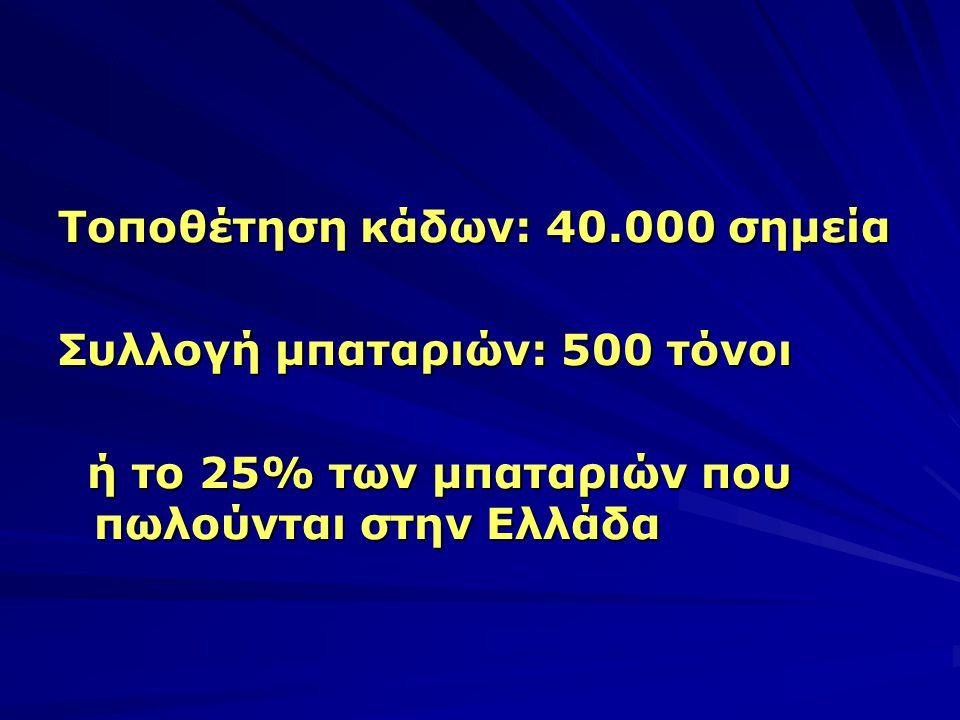 Τοποθέτηση κάδων: 40.000 σημεία