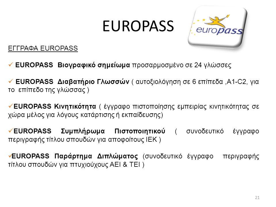 EUROPASS ΕΓΓΡΑΦΑ ΕUROPASS
