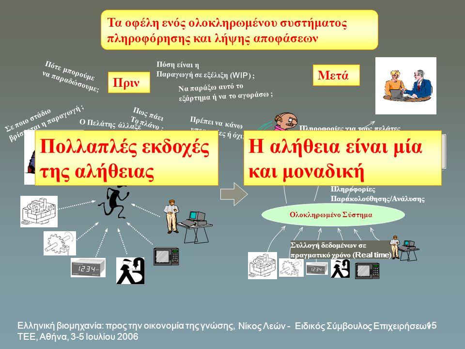 Πληροφορίες για τους πελάτες Πληροφορίες παράδοσης