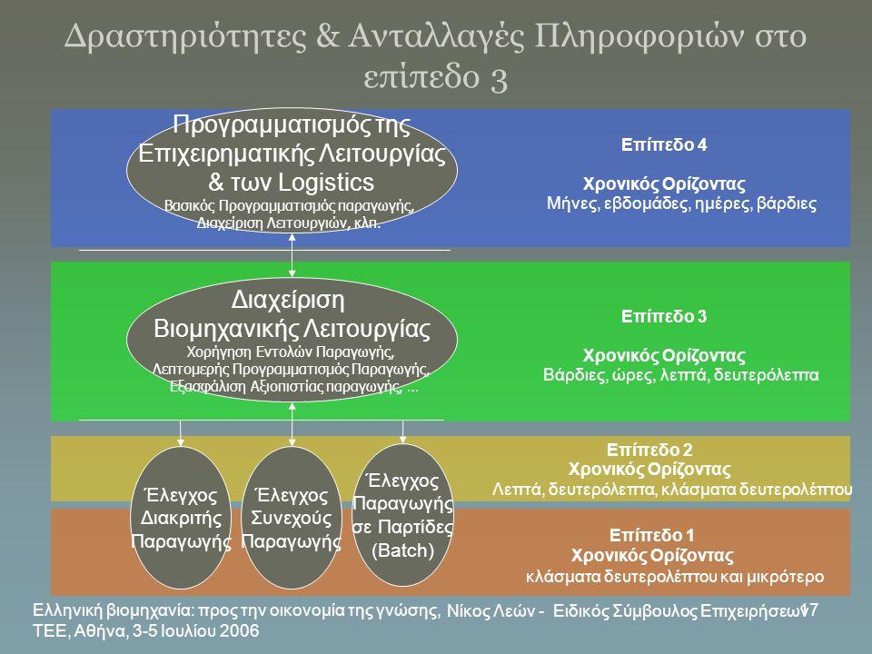 Δραστηριότητες & Ανταλλαγές Πληροφοριών στο επίπεδο 3
