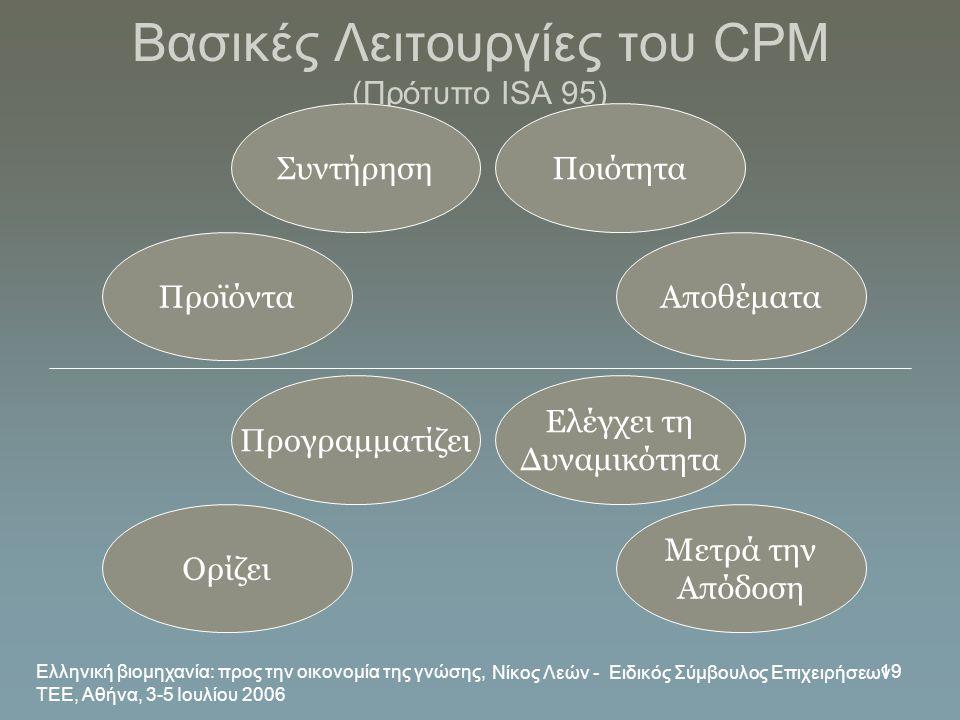 Βασικές Λειτουργίες του CPM (Πρότυπο ISA 95)