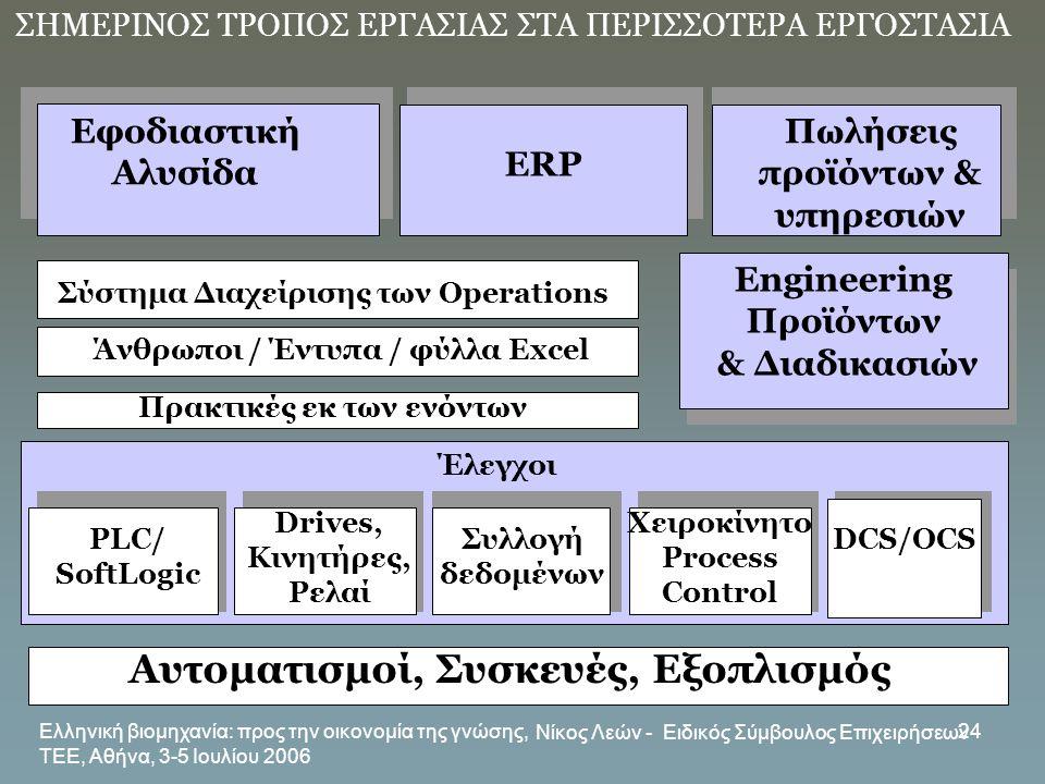 Πωλήσεις προϊόντων & υπηρεσιών Engineering Προϊόντων