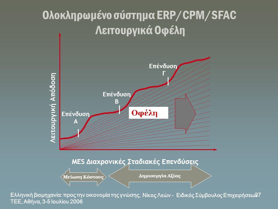 Ολοκληρωμένο σύστημα ERP/CPM/SFAC Λειτουργικά Οφέλη