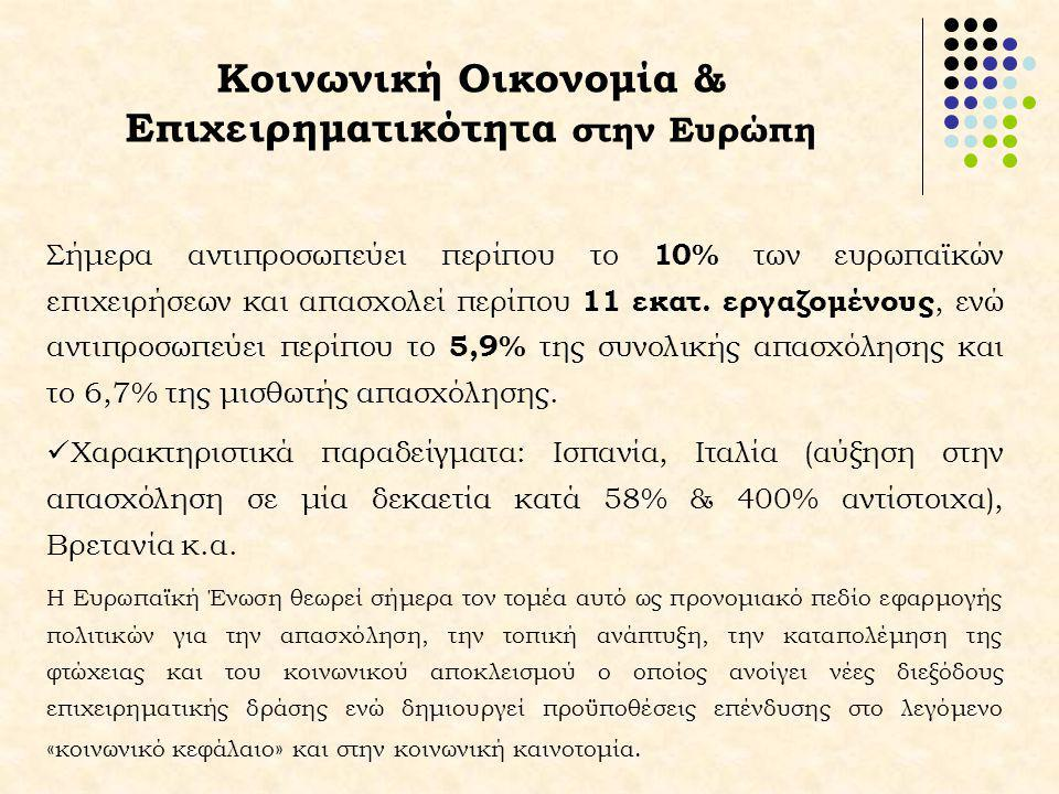 Κοινωνική Οικονομία & Επιχειρηματικότητα στην Ευρώπη