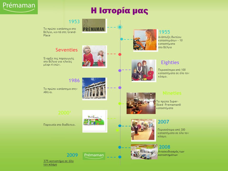 Η Ιστορία μας 1953 1955 Seventies Eighties 1986 Nineties 2000' 2007