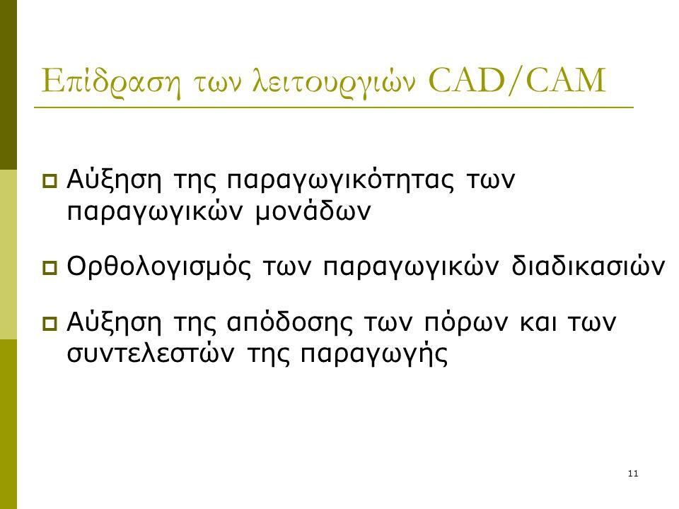 Επίδραση των λειτουργιών CAD/CAM