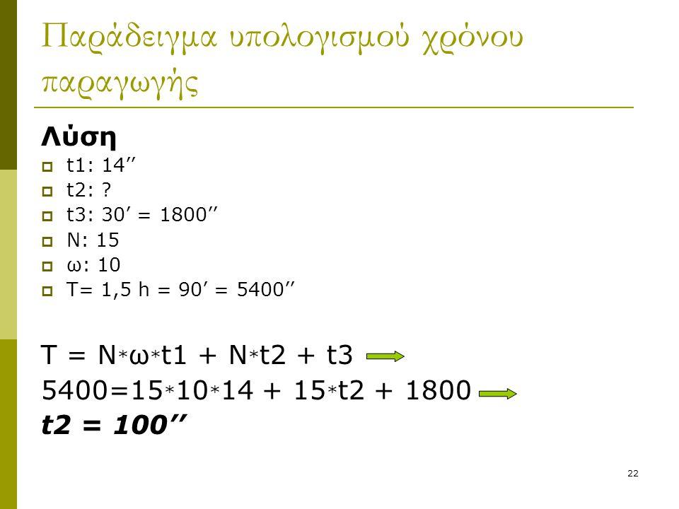 Παράδειγμα υπολογισμού χρόνου παραγωγής
