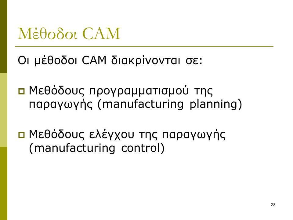 Μέθοδοι CAM Οι μέθοδοι CAM διακρίνονται σε: