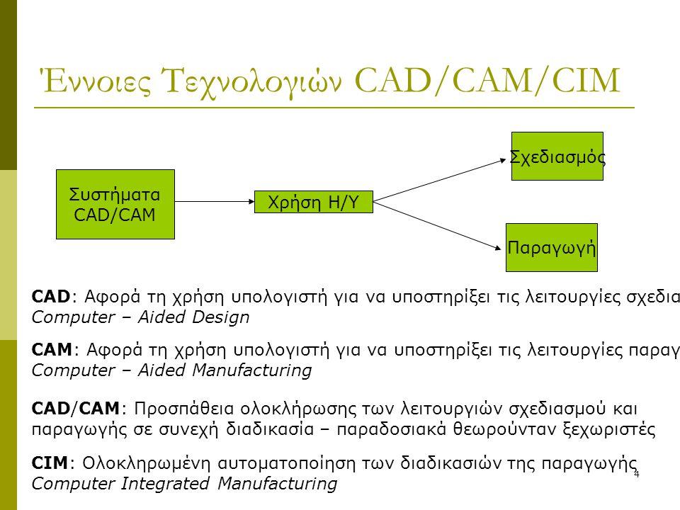 Έννοιες Τεχνολογιών CAD/CAM/CIM