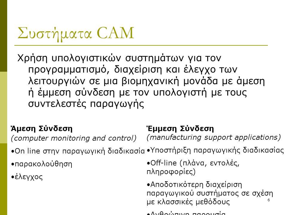 Συστήματα CAM