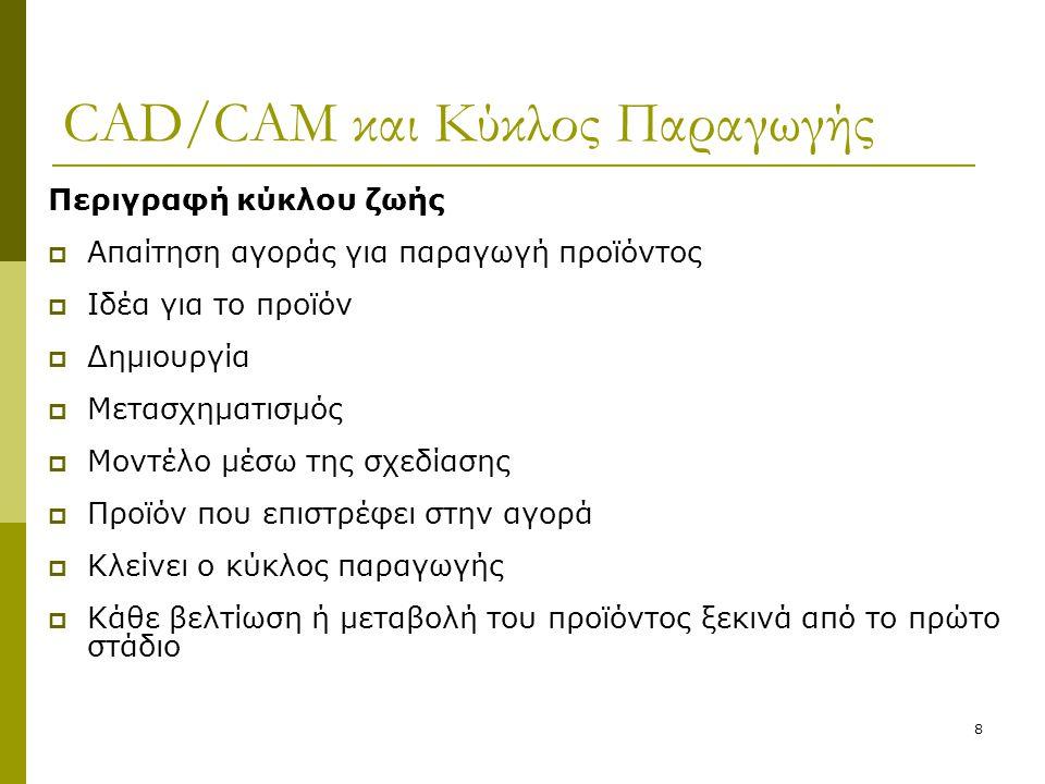 CAD/CAM και Κύκλος Παραγωγής