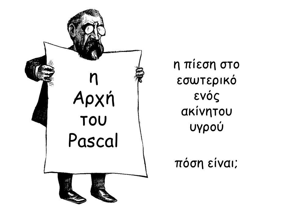 η Αρχή του Pascal η πίεση στο εσωτερικό ενός ακίνητου υγρού