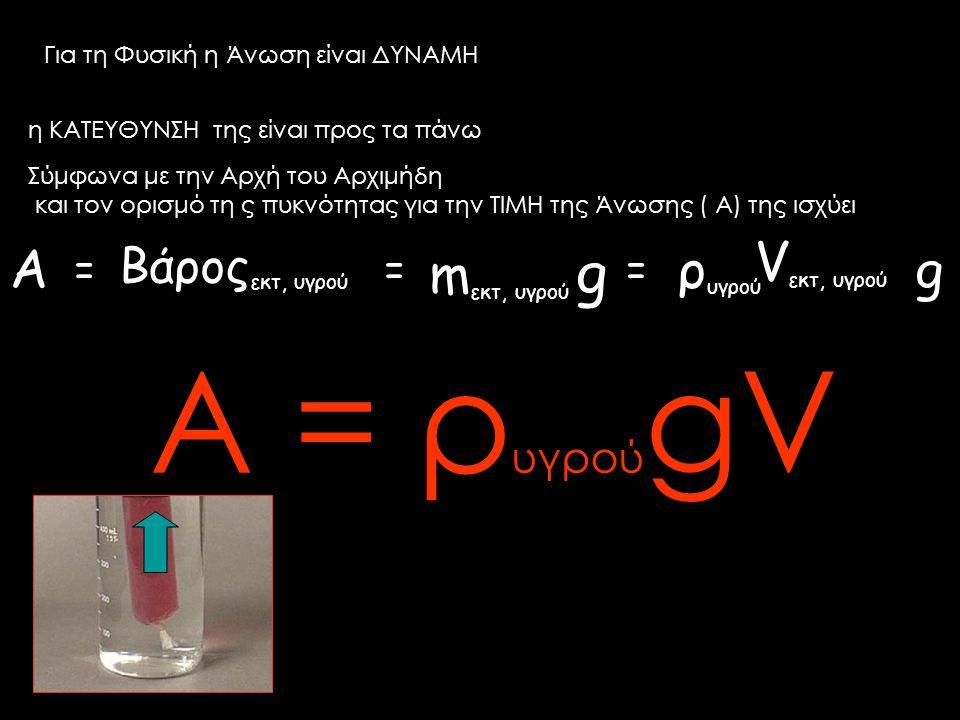 Α = ρυγρούgV Vεκτ, υγρού Α mεκτ, υγρού g ρυγρού g Βάροςεκτ, υγρού = =