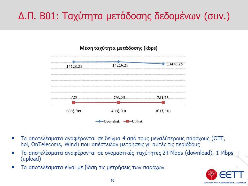 Δ.Π. Β01: Ταχύτητα μετάδοσης δεδομένων (συν.)