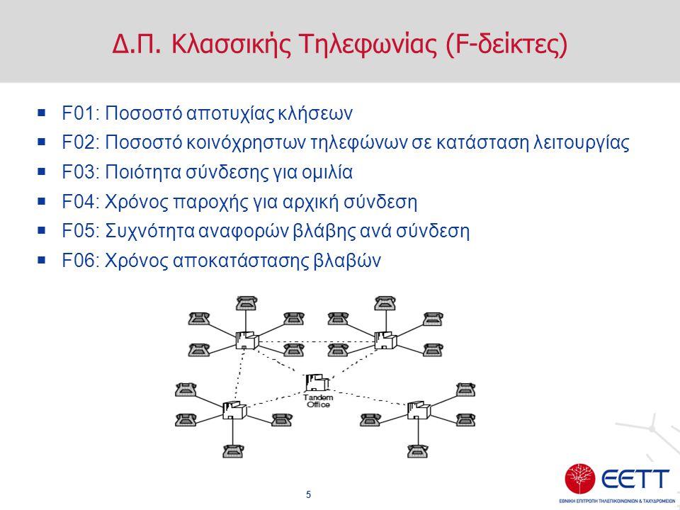 Δ.Π. Κλασσικής Τηλεφωνίας (F-δείκτες)