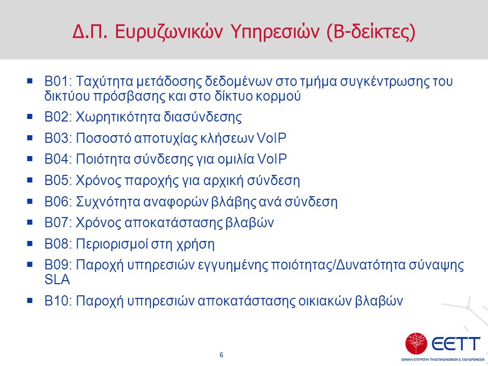 Δ.Π. Ευρυζωνικών Υπηρεσιών (Β-δείκτες)